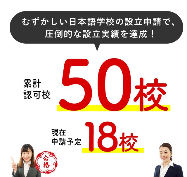 日本語学校認可率100%